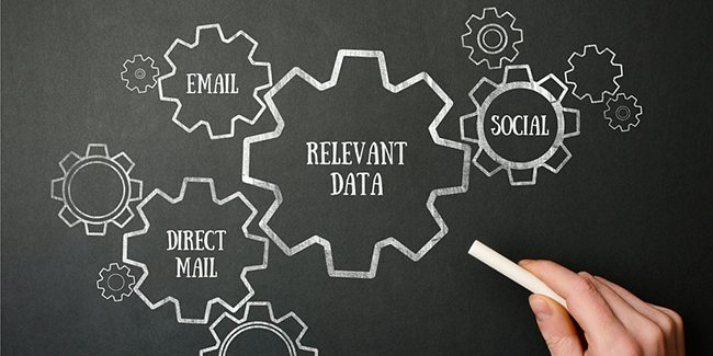 2016: The Year of Automated Relevance